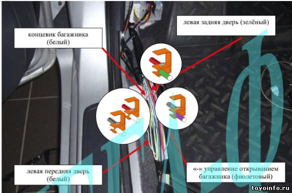 Установка сигнализации TOYOTA VERSO, точки подключения модель с 2004 года