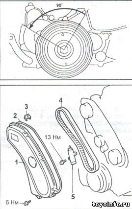 Ремень привода ГРМ 1kz te