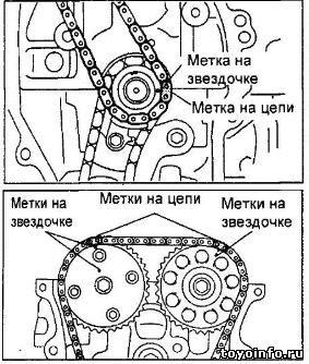 2AZ-FE Метги ГРМ