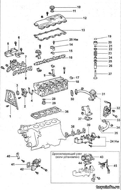 Детали для снятия и установки головки блока цилиндров 2L-TE, 2L-THE