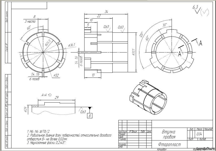 Изготовление рулевого колеса