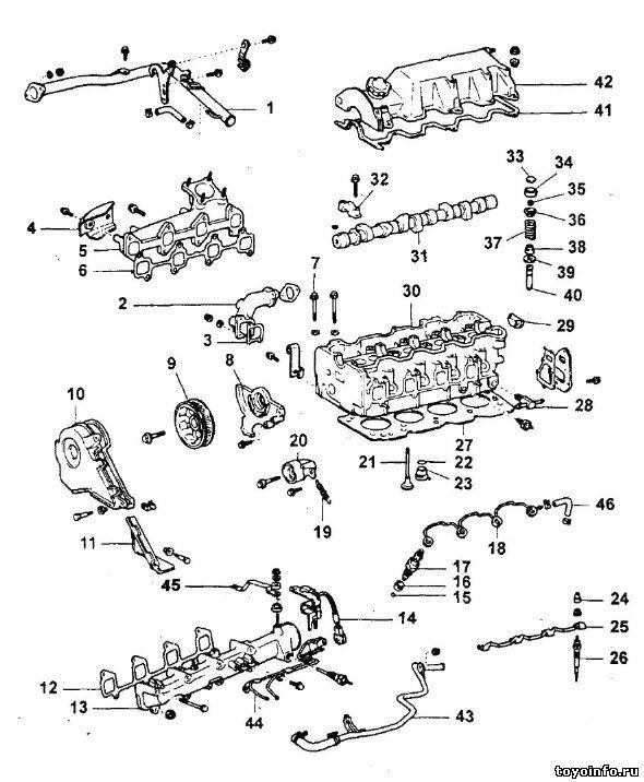 Снятие головки блока цилиндров 1С дизельный двигатель