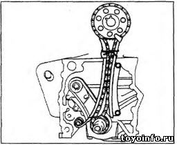 Снятие и установка цепи привода ГРМ 2TZ-FE