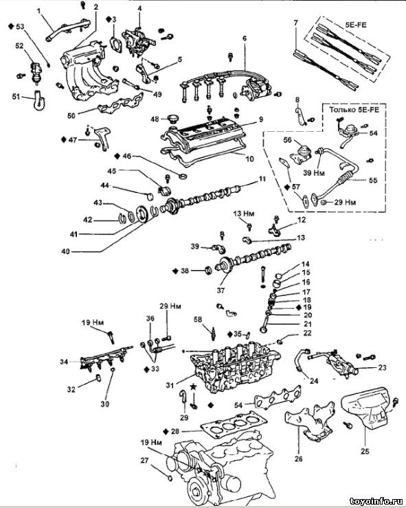 Разборка головки блока цилиндров 4E-FE, 5E-FE