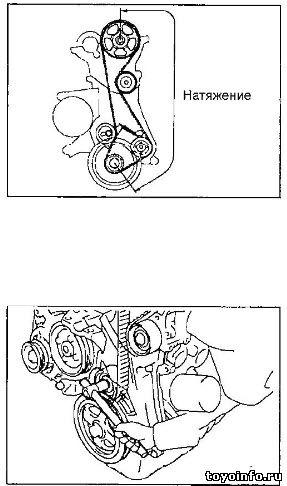 Установка ремня ГРМ 4E-FE, 5E-FE