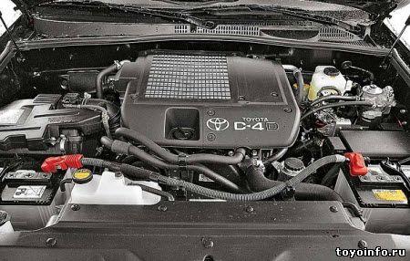 Двигатель на Прадо