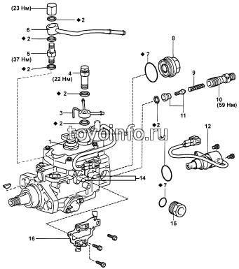 Практика ремонта TRC на Toyota