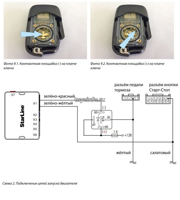 Точки подключения LEXUS RX 270